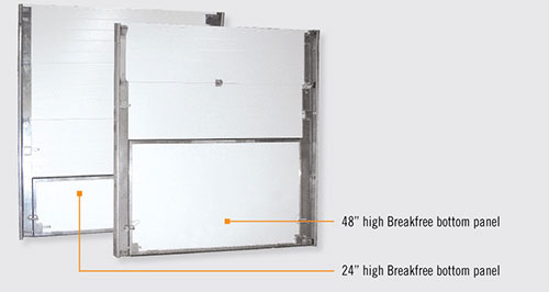 Breakfree bottom panel